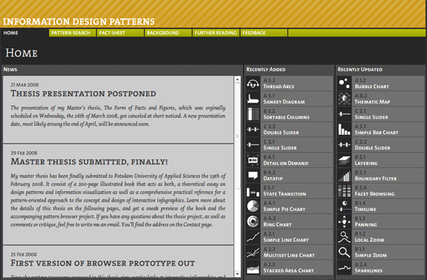 A Need for Information and Interface Design Pattern Websites