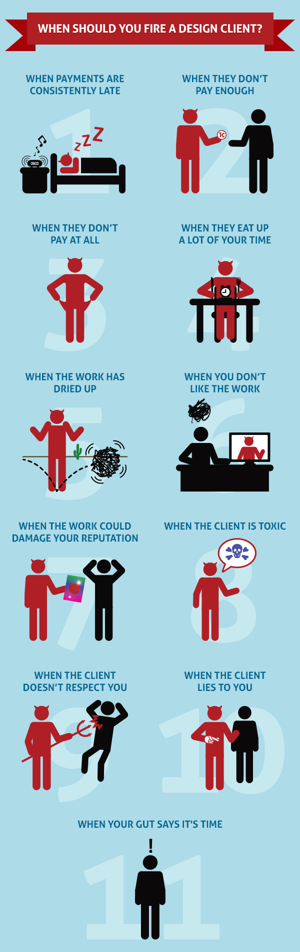 firing-clients-infographic