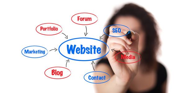 Creating Organic, Positive Traffic For Your Website