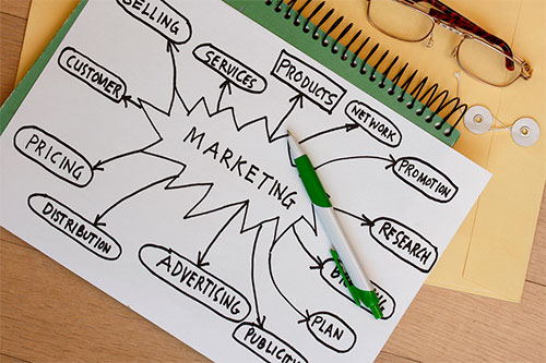 Four Steps To Winning At Business Marketing