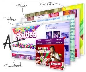 Skittles on Facebook, Twitter, Flickr, YouTube