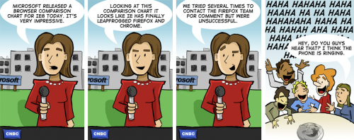 IE8 Comparison (comic by Brad Colbow)