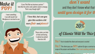 "The ""Horrible Web Design Client:"" An Infographic Look"