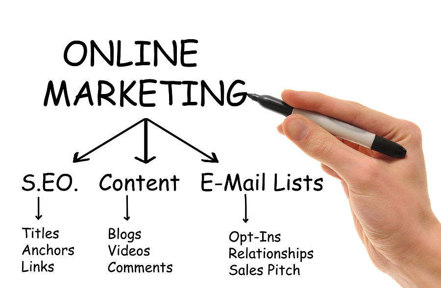 Reasons Online Marketing is the Gateway to Success for Businesses